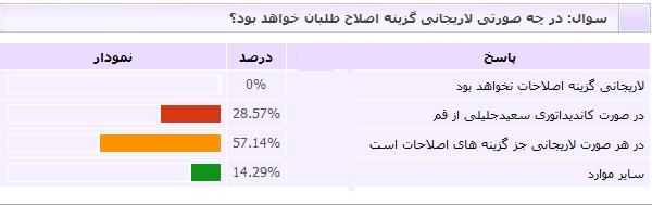 نتیجه نظرسنجی شماره5